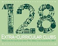 Design work for The Abbey School