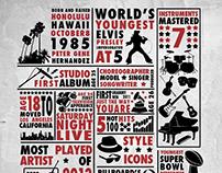 Infographic - 30 Years of Bruno Mars