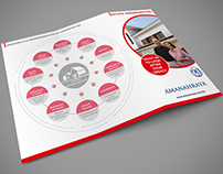 Brochure design: AMANAHRAYA