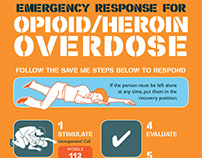 Series of Drug Overdose Posters