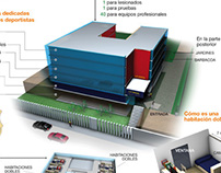 SCHOOL BARÇA Infographic