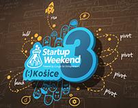 Startup Weekend Košice 3