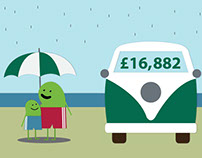 Motion Graphic Storyboards for Lloyds Bank