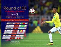 (VIZRT) FIFA WORLD CUP GRAPHICS 2018.