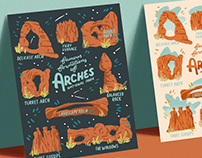 Famous Formations of Arches (Day & Night)
