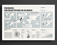 MUSEUM, ON EXACTITUDE IN SCIENCE