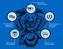Onboardability Branding & Web