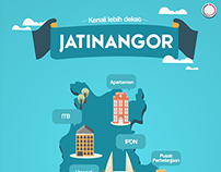 Lingkar Jatinangor