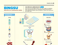 1907 Infographics_Recipe : Bingsu