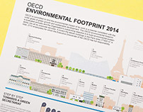 OECD - Environmental Footprint