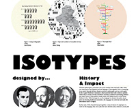 Isotypes Poster - History of Graphic Design
