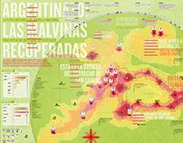 Cartografía - Guerra de Malvinas