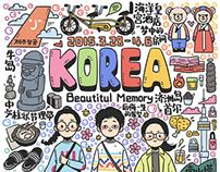 Korean memory