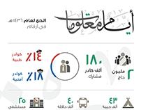 أيام معلومات - الحج لعام 1436 هـ | Infographic