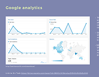 Design review based on analytics