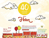 40 Insane facts of Hội An