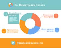 Все Новостройки Онлайн (Москва)