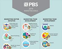2019 Marketing Goals Poster