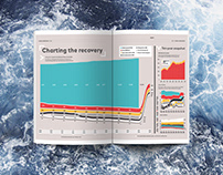 BOAT MAGAZINE - Global Order Book 2019