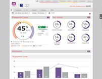 Aon Modern Survey Engagement Analytics Dashboard
