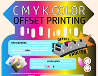 CMYK Offset Printing Infographic Exercise 2017