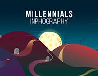 Milleniuns Infography