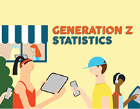 Data Visualization about Generation Z