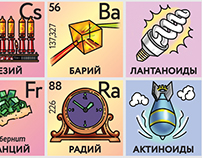 Mendeleev's Periodical Table