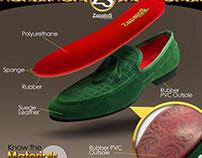 ZapatoS Anatomy