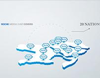 Roche 2d motion graphics