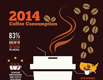 2014_coffee_consumption - InfoGraphic