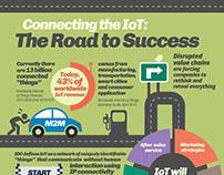 Infographic | IoT