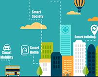 Startupbootcamp Smart City & Living Main Design