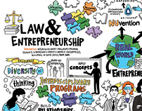 Law & Entrepreneurship - Northwestern Law Review