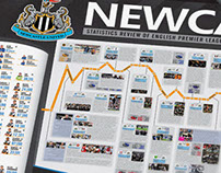 Newcastle United Infographic Series Beta 1.2