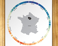Paris Weather Infographic Poster