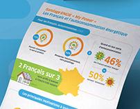 Infographic - Engie - MyPower