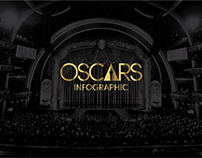The Oscar Infographic