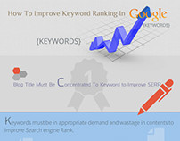 Keyword Improvement Infograph