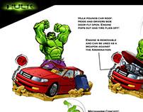 Incredible Hulk Action Figures