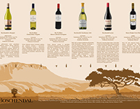 Boschendal Wine/Price List Design