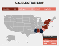 JavaScript project: US election map