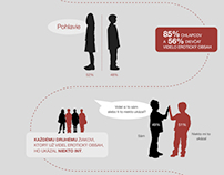 DO CHILDREN WATCH PORN? Infographic