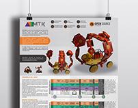 Juego de aprendizaje D3 Expuesto en la Bienal de Diseño
