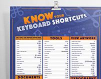 Adobe Illustrator Keyboard Shortcuts   Poster Design