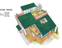Konnichiwa House