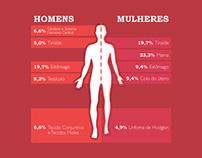 Infographics - Obli