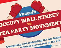 Occupy Wallstreet vs Tea Party Movement