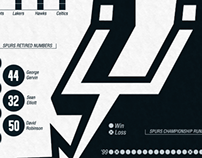 San Antonio Spurs Infographic