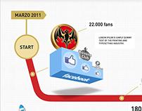 Bacardi Infographic